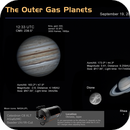 The Outer Gas Planets on Sep 19, 2021,                                astropical