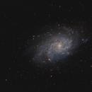 M33,                                helios