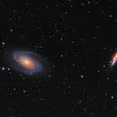 M81, M82,                                Schicko