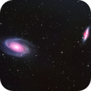 M81/M82,                                rsarwar87