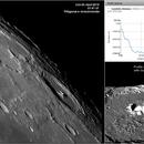 Pythagoras & Anaximander craters,                                Conrado Serodio