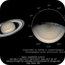 Saturn projection - 2019/7/20,                                Baron