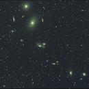 The Eyes Galaxies and the Markarian Chain,                                Nikola Nikolov