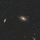 Bode's Galaxy,                                jonkjon