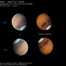 Mars, April 28, 2020,                                Fábio