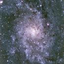 Messier 33 Core,                                Günther Eder