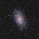 M33,                                Stefan Schimpf