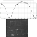 Eclipsing binary star TY UMa,                                Remco Kemperman