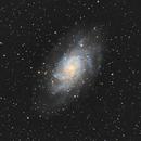M33,                                beta63
