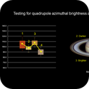 Measuring the brightness asymmetry in Saturn's Rings,                                LacailleOz