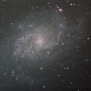 Test M33,                                Robert de Groot