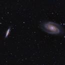 M81 M82,                                Mareko