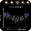My first detection of an exoplanet (previously known),                                Stefan Nebl