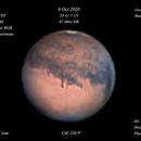 Mars closest approach - 6 Oct 2020,                                Geof Lewis
