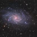 M33 - halpha-L-RGB,                    Jonas Illner
