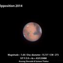 Mars,                                thakursam