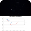 Transit Exoplanet HD 189733b,                                Spock