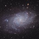 M33 The Triangulum Galaxy LHaRGB,                                Matthieu Martin