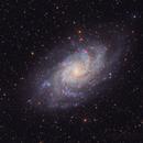M33 LRGB - Deep Sky West Remote Observatory,                                Deep Sky West (Ll...