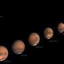 A Martian Epic,                                Astroavani - Ava...
