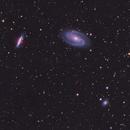 m81, m82 and ngc3077,                                pfile
