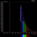 Vega Spectrogram,                                Joel Shepherd