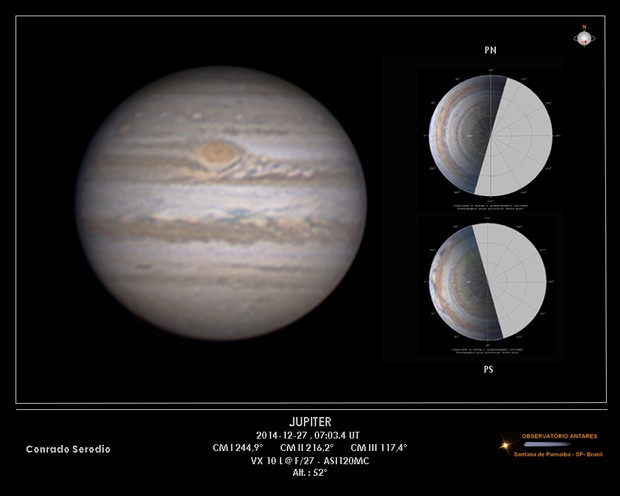 Jupiter and polar projections,                                Conrado Serodio