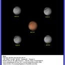 Mars,                                 Astroavani - Avani Soares