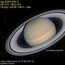Reprocessing Saturno,                                 Astroavani - Avani Soares