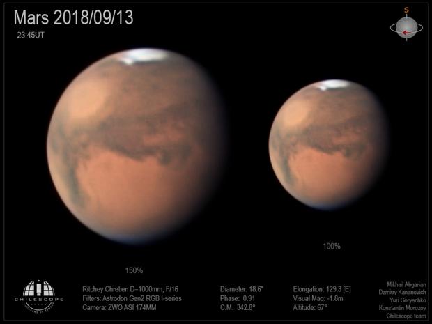 Mars from Chilescope, 13 September 2018,                                Dzmitry Kananovich
