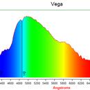 Spectrum of Vega - my first spectroscopic image,                                Bogdan Borz