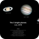 The 5 planets in July 2018,                                Sebastian Voltmer