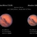 "Mars 2020-10-05. Mars with two 7"",                                Pedro Garcia"