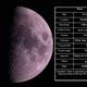 Moon - 2015 Apr 26,                                Stephen Charnock