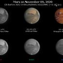 Mars on November 9, 2020 (OSC RGB and IR),                                JDJ