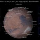 Mars, 2020-01-25,                                Astroavani - Ava...