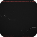 Asteroid 2015 TB145 ANIMATION,                                  Michael Southam