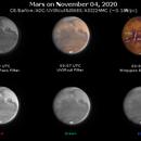 Mars on November 4, 2020 (OSC RGB and IR),                                JDJ