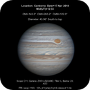 Jupiter 17 April 2018,                    LacailleOz