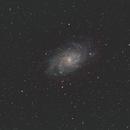 M33,                                PeterCPC