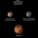 Mars, 2020-01-13,                                 Astroavani - Avani Soares