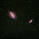 M81 & M82 - CSSP 2018,                                Adam T.