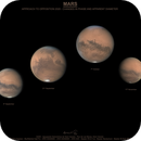 Mars approach to opposition 2020,                                Massimiliano Vesc...