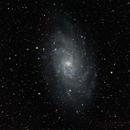 M33,                                George47