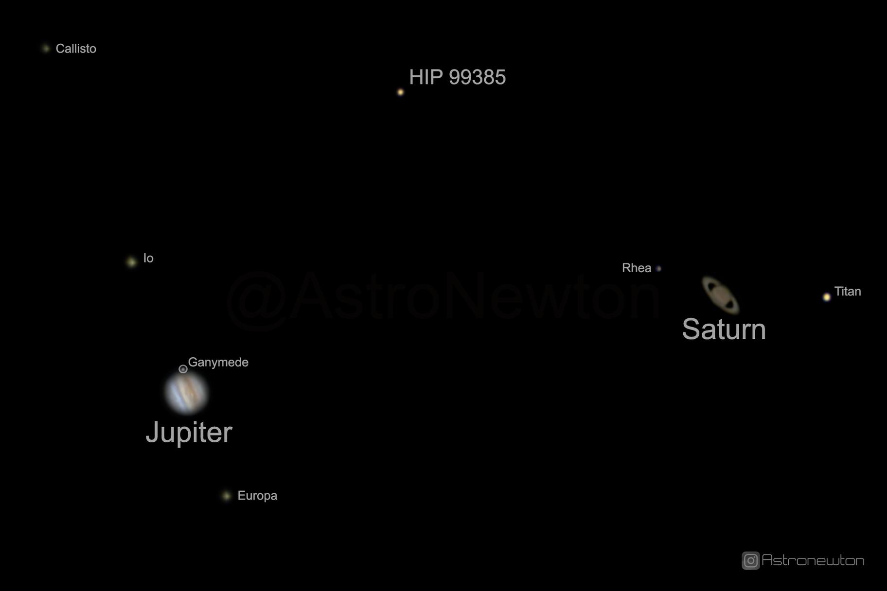 The 2020 Jupiter - Saturn Conjunction,                                Brent Newton