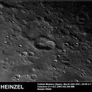 Heinzel,                                umbarak