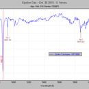 Epsilon Cassiopeia Spectra,                                Stephane Neveu