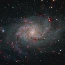 M33,                                Dmitry Pavlov
