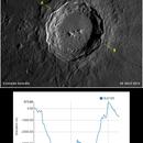 Copernicus crater close up view,                                Conrado Serodio