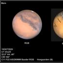 Mars 11 October 2020,                                Joostie